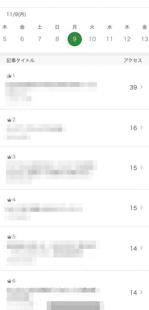 おかしなアメブロの記事別アクセス数
