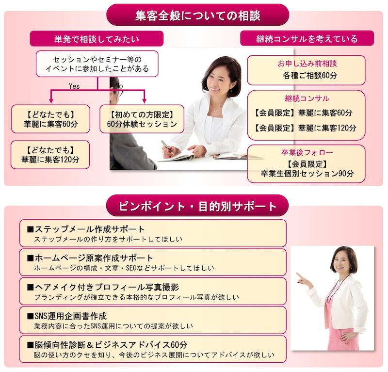 増田恵美 メニュー
